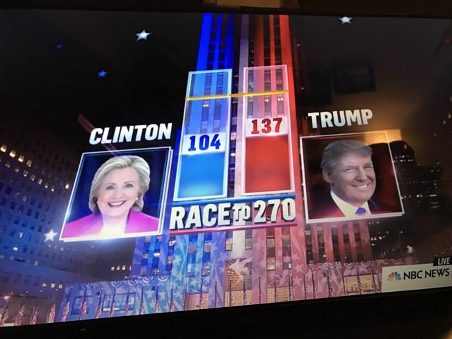 presidentsverkiezingen