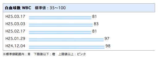 スクリーンショット 2013-04-04 21.36.38