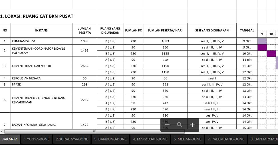 Jadwalcpnsii Fit 974 Resmi Jadwal Lokasi Skd Cpns Periode Ii