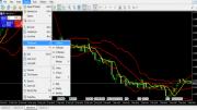 Ini Cara Pilih Time Frame yang cocok Untuk Trader Scalping