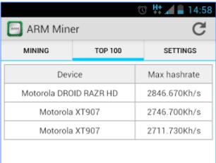 Cara Mining Bitcoin di Android dan Laptop