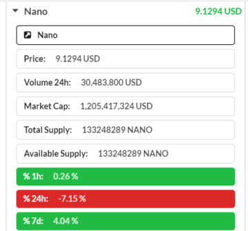 Mining Altcoin NANO lewat Android
