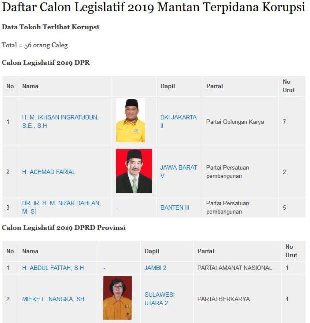 Daftar Calon Legislatif 2019 mantan terpidana korupsi