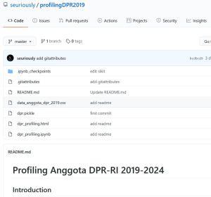 Profiling anggota DPR