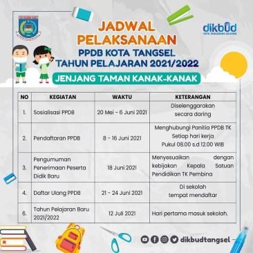 Jadwal Pelaksanaan PPDB Kota Tangerang Selatan (Tangsel) Jenjang Taman Kanak-kanak Tahun Pelajaran 2021-2022 (2)