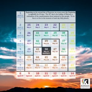 counting the omer 4