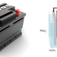 Vrste akumulatora i sve što niste znali o njima
