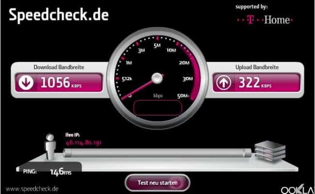 Alle Tools Zur Messung Der Dsl Internetgeschwindigkeit