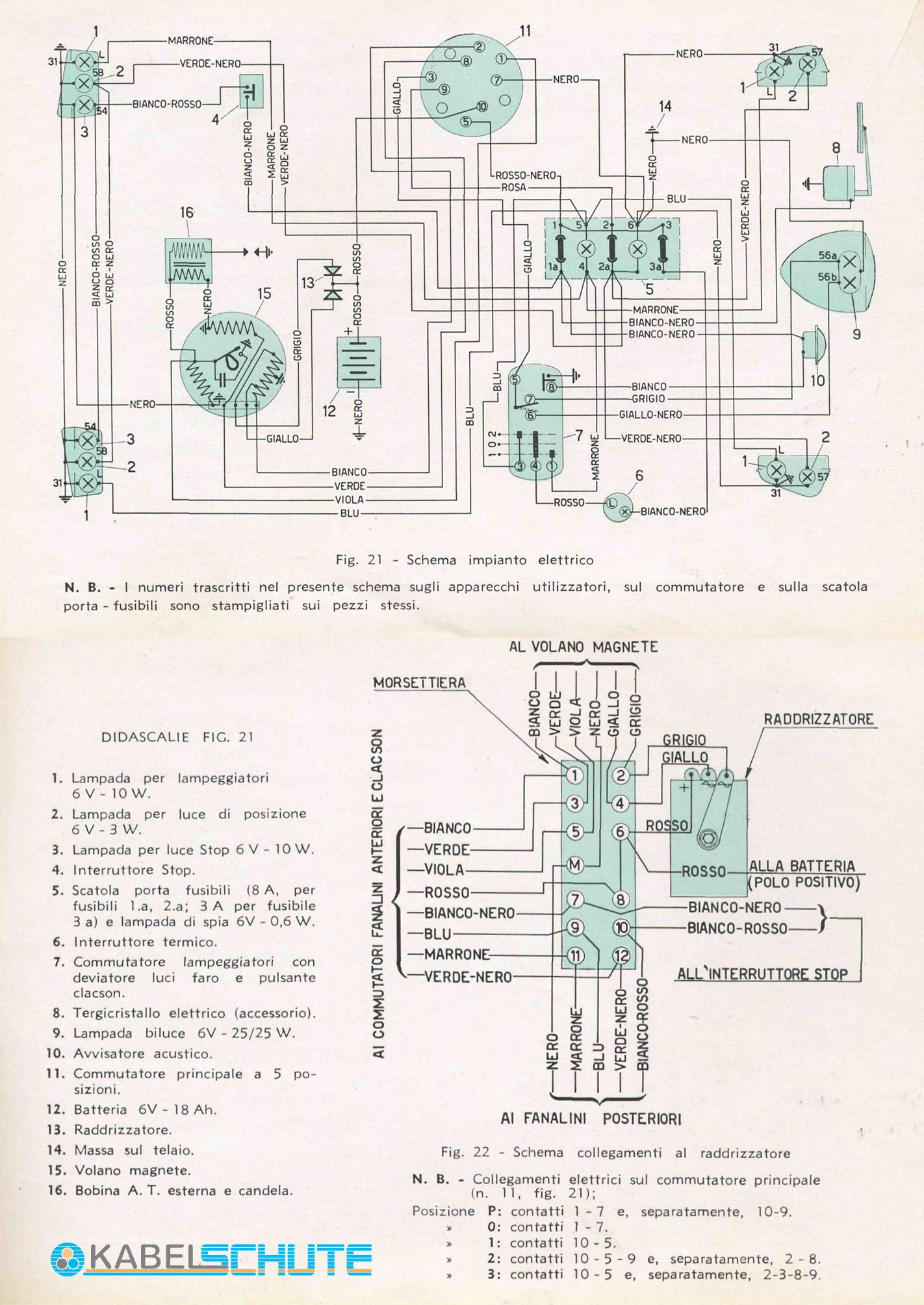 Erfreut 1959 Chevy Lkw Schaltplan Galerie - Die Besten Elektrischen ...