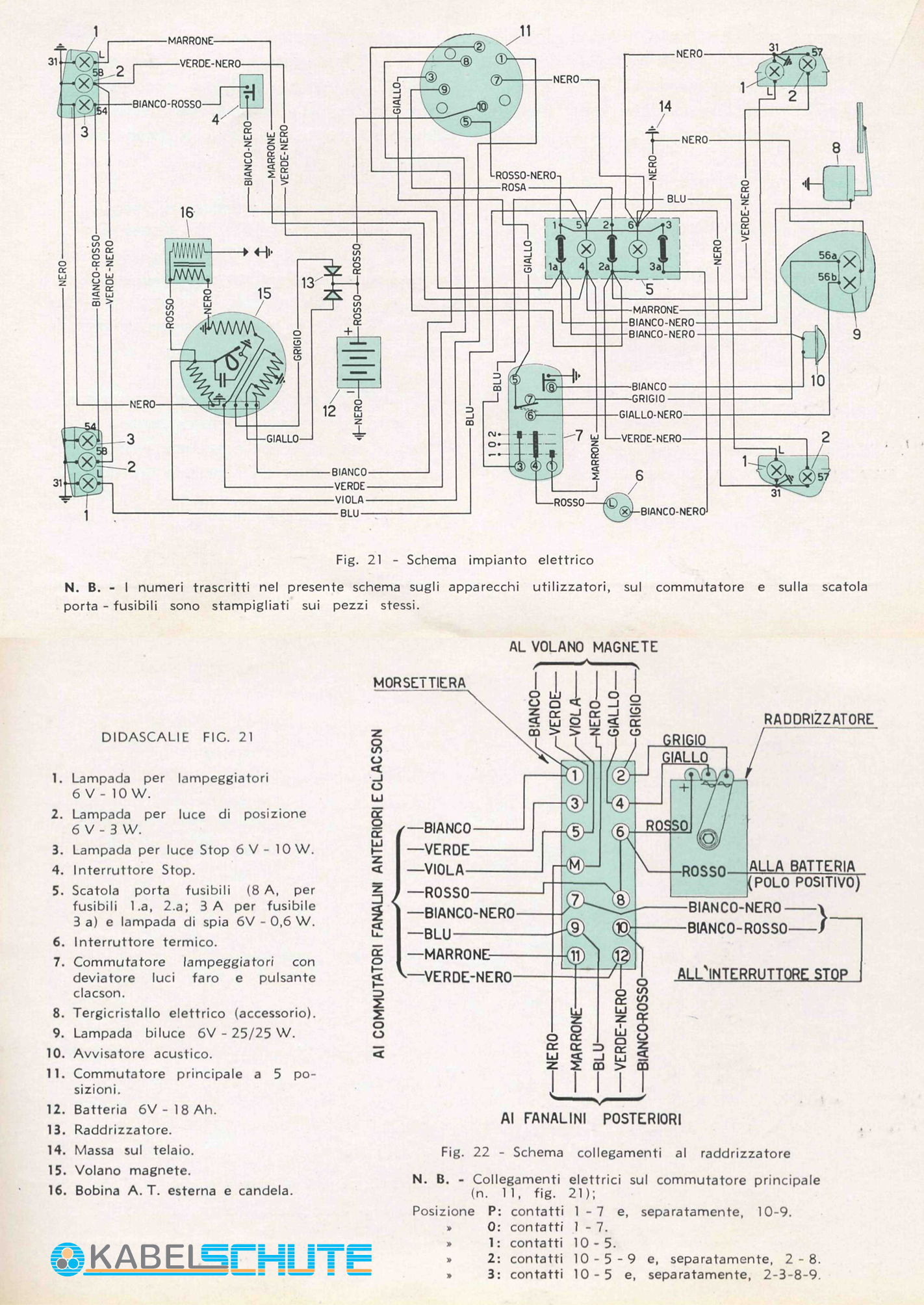 hight resolution of wiring diagrams wiring diagrams piaggio wiring diagrams