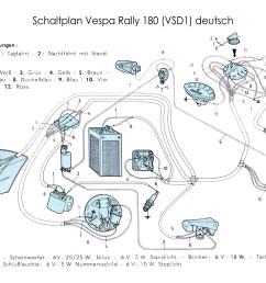 wiring diagrams wiring diagrams vespa gt200 wiring diagram for alarm vespa rally 200 wiring diagram [ 3099 x 2191 Pixel ]