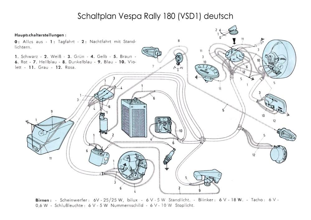 medium resolution of wiring diagrams wiring diagrams vespa gt200 wiring diagram for alarm vespa rally 200 wiring diagram