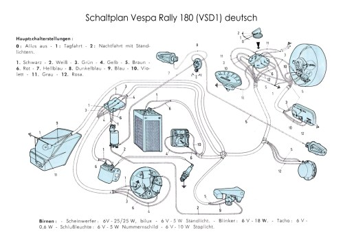 small resolution of wiring diagrams wiring diagrams vespa gt200 wiring diagram for alarm vespa rally 200 wiring diagram