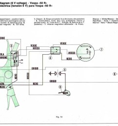 vespa switch diagram wiring schematic diagram rh 23 uggs outlet co chetak wiring diagram 1984 chinese electric scooter wiring diagram [ 2848 x 2004 Pixel ]