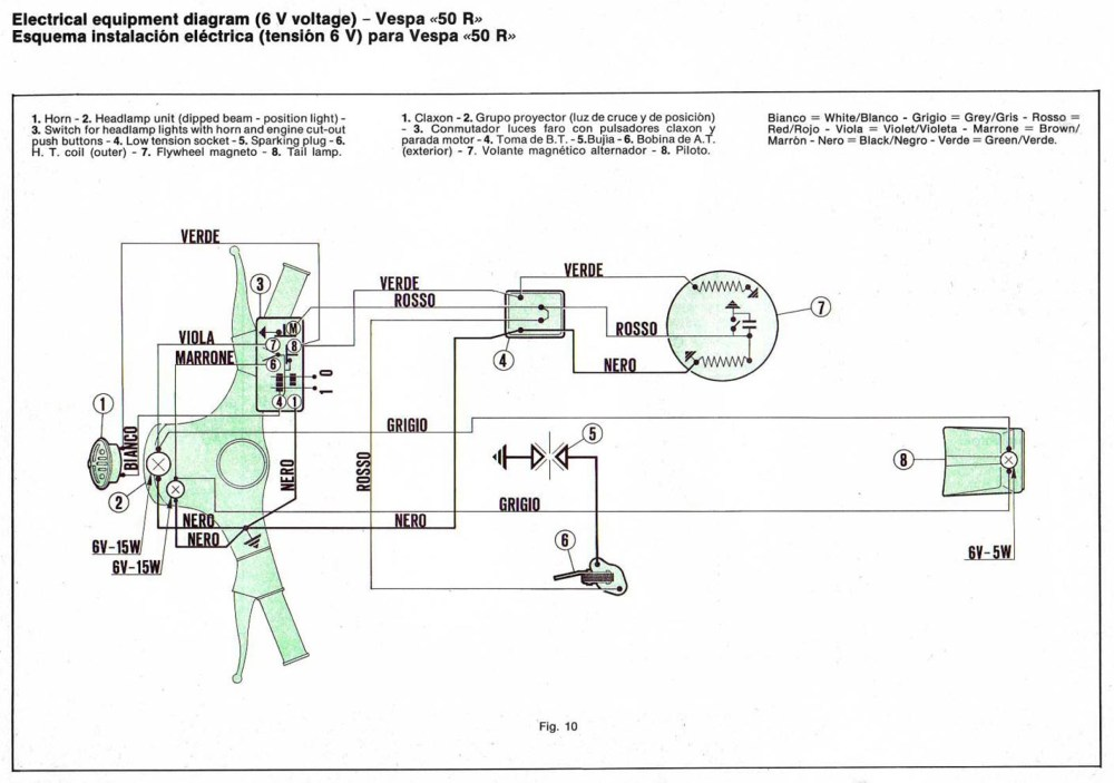 medium resolution of vespa switch diagram wiring schematic diagram rh 23 uggs outlet co chetak wiring diagram 1984 chinese electric scooter wiring diagram