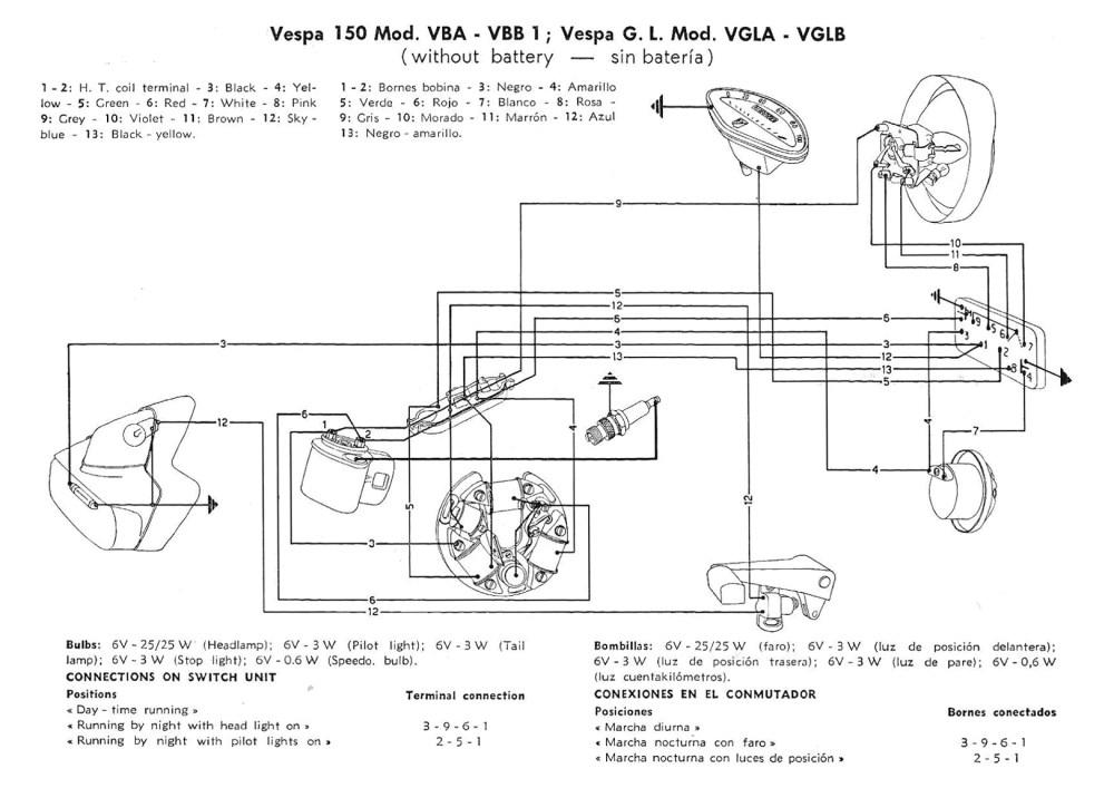 medium resolution of wiring diagrams wiring diagrams diagram