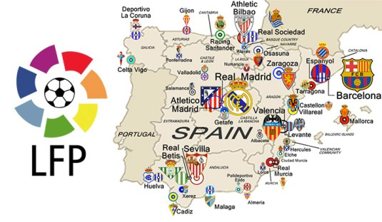 La Liga Clubs Map