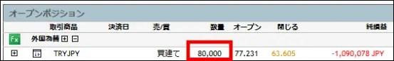 【FX】トルコリラ為替レート85円から保有して11年目【大暴落でも何とか生きています】
