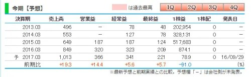 1-%e5%85%a8%e7%94%bb%e9%9d%a2%e3%82%ad%e3%83%a3%e3%83%97%e3%83%81%e3%83%a3-20161001-220514