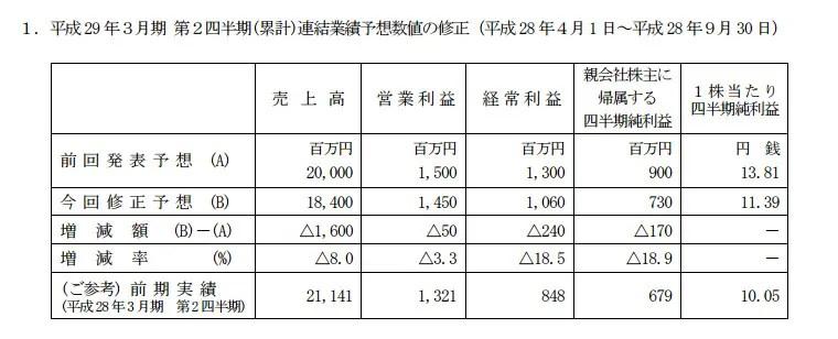 1-%e5%85%a8%e7%94%bb%e9%9d%a2%e3%82%ad%e3%83%a3%e3%83%97%e3%83%81%e3%83%a3-20161017-123807