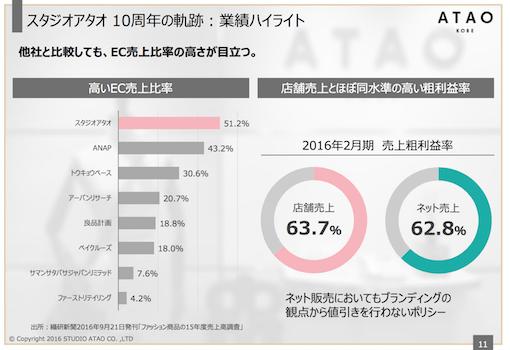 %e3%82%b9%e3%82%af%e3%83%aa%e3%83%bc%e3%83%b3%e3%82%b7%e3%83%a7%e3%83%83%e3%83%88-2016-11-29-21-39-15