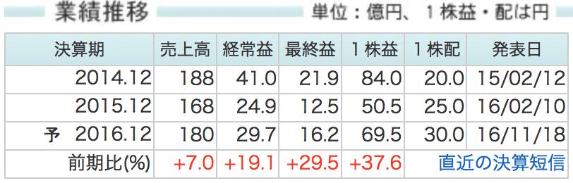 %e3%82%b9%e3%82%af%e3%83%aa%e3%83%bc%e3%83%b3%e3%82%b7%e3%83%a7%e3%83%83%e3%83%88-2016-11-21-22-09-21