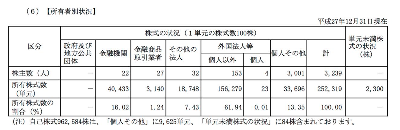 %e3%82%b9%e3%82%af%e3%83%aa%e3%83%bc%e3%83%b3%e3%82%b7%e3%83%a7%e3%83%83%e3%83%88-2016-11-21-22-03-40