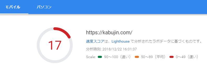 ブログ運営報告21日目_スマホ読込速度
