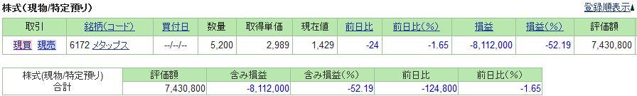 20181228_01_日本株資産状況