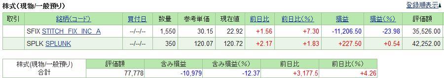 20190118_米国株SBI証券評価損益