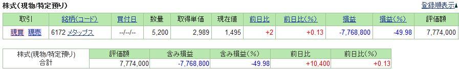 20190125_日本株SBI証券評価損益