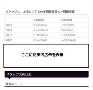 20190202アドセンス広告表示箇所03