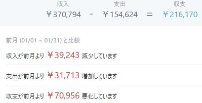 201902家計簿公開05