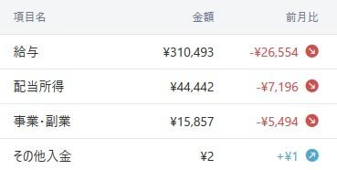 201902家計簿公開04