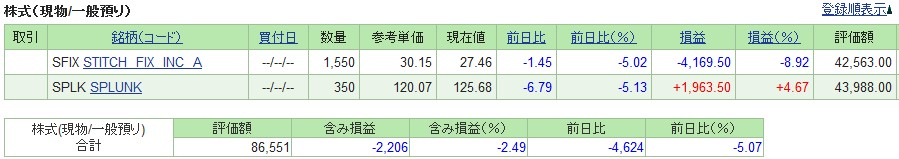 20190322_米国株SBI証券評価損益