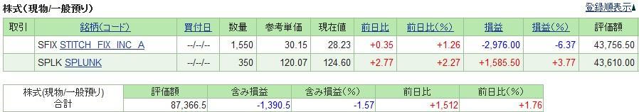 20190329_米国株SBI証券評価損益