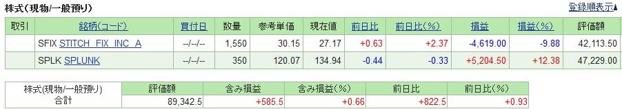 20190412_米国株SBI証券評価損益