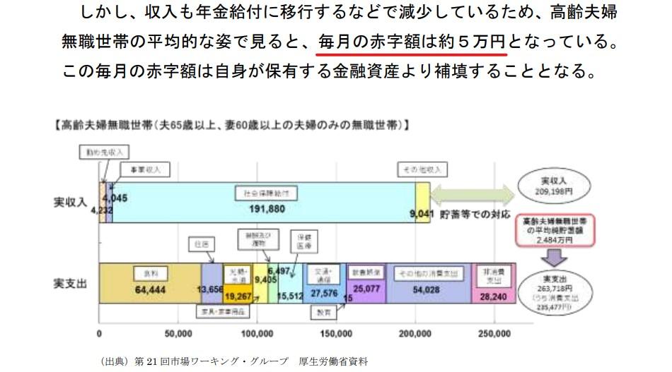 20190615-高齢社会における資産形成・管理01