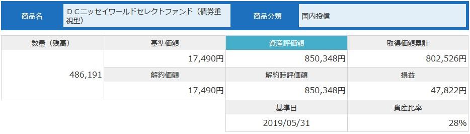201906NISSAY401kDCニッセイワールドセレクトファンド(債券)