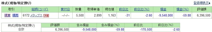 20190712_日本株SBI証券評価損益