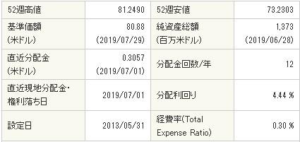 20190730-vwob詳細データ