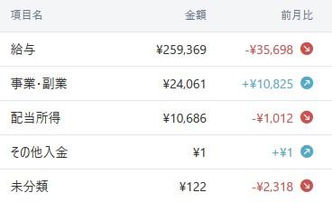 201906家計簿公開04