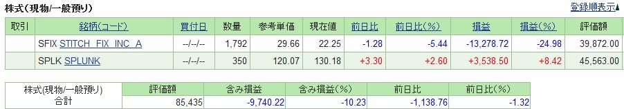 20190809_米国株SBI証券評価損益