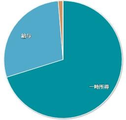 201907家計簿公開03