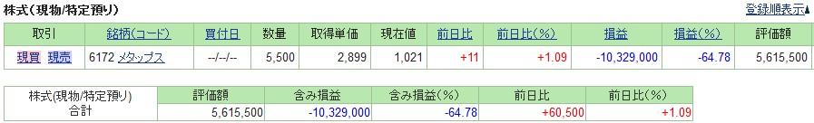 20190920_日本株SBI証券評価損益