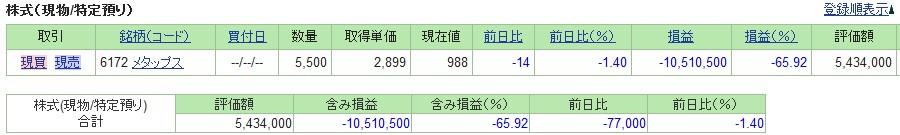 20190913_日本株SBI証券評価損益