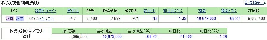20191213_日本株SBI証券評価損益