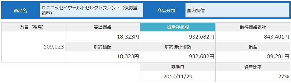 201912NISSAY401kDCニッセイワールドセレクトファンド(債券)