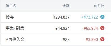 202008マネーフォワードME-家計簿公開-収入02