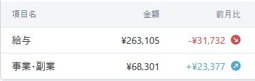 202009マネーフォワードME-家計簿公開-収入02